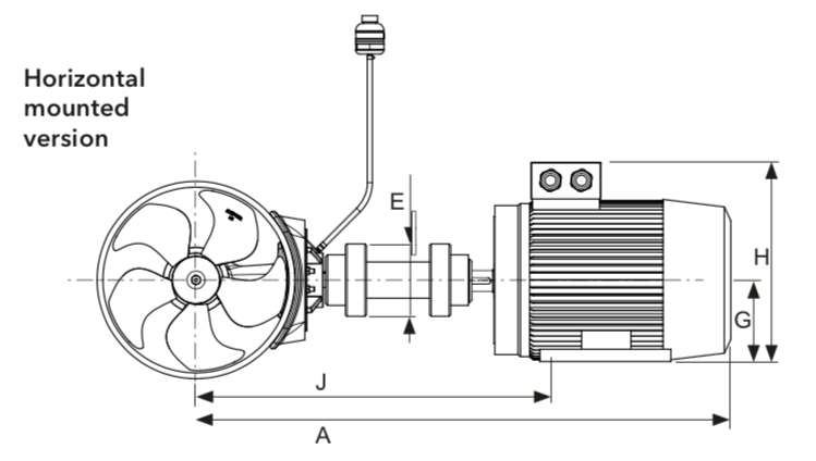 SAC Horizontally mounted version - Angle 1