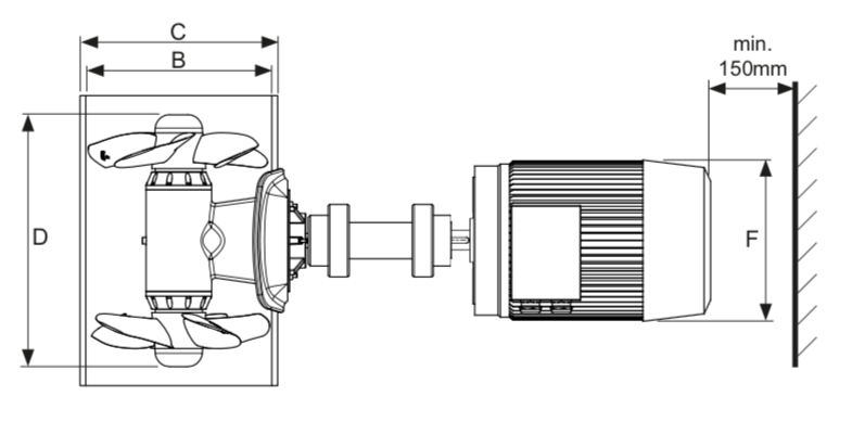 SAC Horizontally mounted version - Angle 2