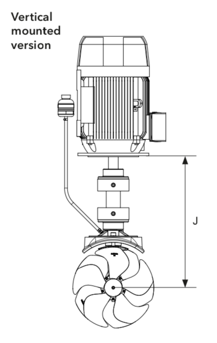 SAC Vertically mounted version